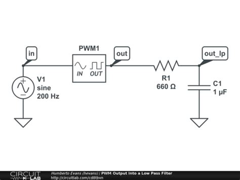 Pwm Output Into Low Pass Filter Circuitlab