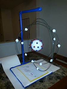 Sodium Atom Science Project | Kids Stuff | Pinterest