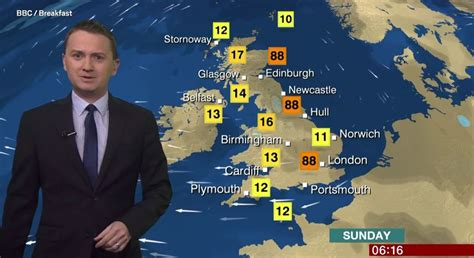 Awkward Bbc Weather Gaffe Sees Temperatures Of 88c