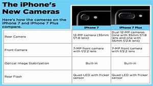 Iphone 7 Manuals  Iphone 7 Camera Settings