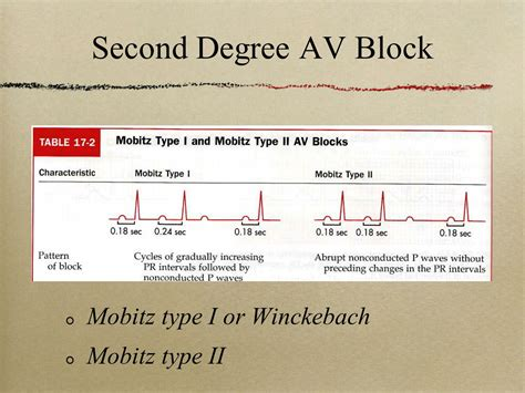 wolff parkinson white and atrioventricular av heart blocks ppt video online download
