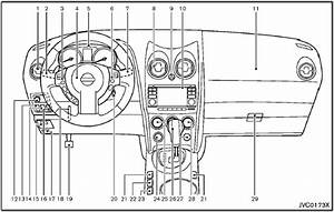 Instrument Panel - Instruments And Controls