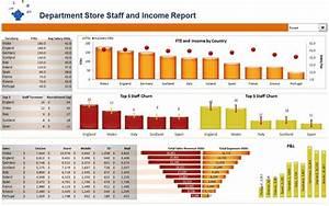 Summary Excel Dashboard