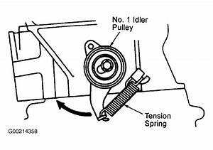 1991 Toyota Camry Serpentine Belt Routing And Timing Belt Diagrams