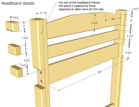 tips woodworking plans ideas loft bed woodworking plans