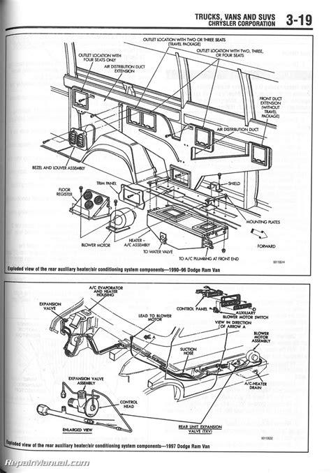 Chilton 1990-2000 Heater Core Installation Manual