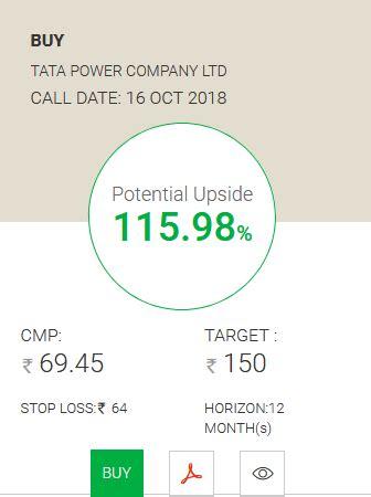 long term technical stock pick buy tata power