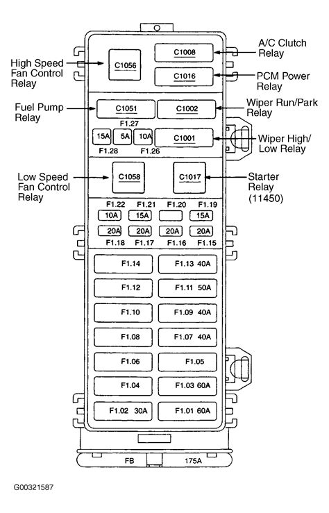 Need Fuse Box Diagram For Ford Taurus