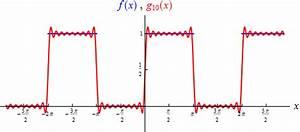 Fourierreihe Berechnen : fourierreihen mathematische hintergr nde ~ Themetempest.com Abrechnung