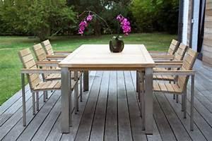 Table En Teck Jardin : table de jardin teck inox bora meubles de jardin ~ Melissatoandfro.com Idées de Décoration