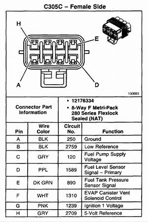 1992 Buick Park Avenue Electrical Diagram Wiring Schematic 24158 Getacd Es
