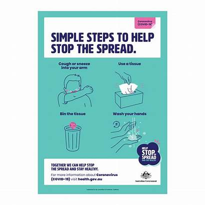 Covid Stop Spread Poster Steps Simple Help