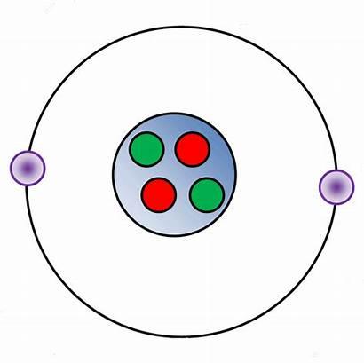 Atom Protons Electrons Atoms Neutrons Neutron Animated