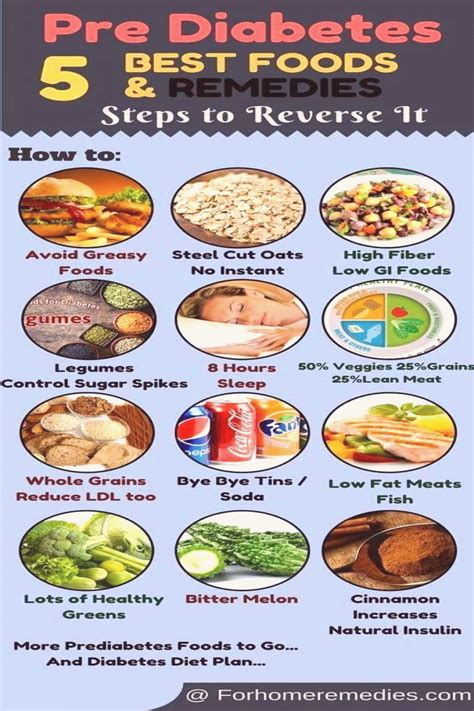 And don't shy away from the starchy veggies. Diabetic Frozen Meals : 20 Of the Best Ideas for Frozen Dinners for Diabetics ... - Check out ...