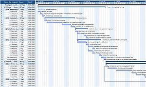 Vorlage Gantt Diagramm  Gesch U00e4ftsplan