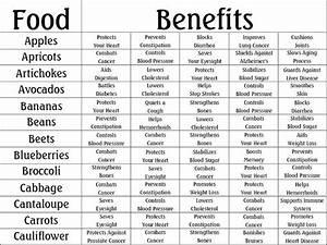 Blood Sugar Diet Chart In Urdu Eden Diet Recipes Belly Fat Loss Vegetables Good