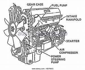 Detroit 60 Series Engine Diagram