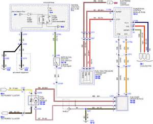 watch more like 1990 ford f 150 fuel harness 1990 ford f 150 dual fuel pump wiring diagram also 1998 ford f 150