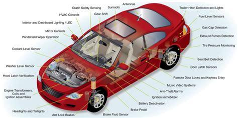 Basic Auto Electrics Electronics Diagnostics Skills