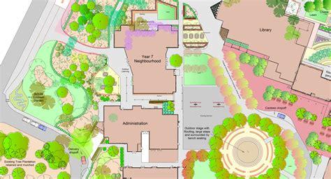 cad software  landscape design