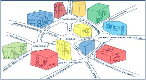 jlce missions secteurs methodologies industrie services cabinet conseil et formation