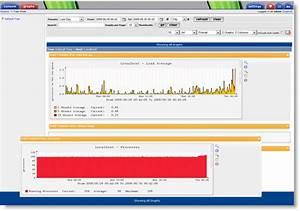 mikrotik cacti template - userplugin nmidweb2 cacti docs