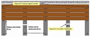 Pose Lame De Terrasse Composite Sans Lambourde : projet terrasse 47 m bois composite sur parpaings 15 ~ Premium-room.com Idées de Décoration