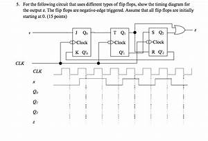 Solved  For The Following Circuit That Uses Different Type