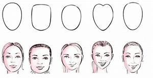Forme Visage Homme : forme visage pour coupe de cheveux coupes de cheveux et ~ Melissatoandfro.com Idées de Décoration