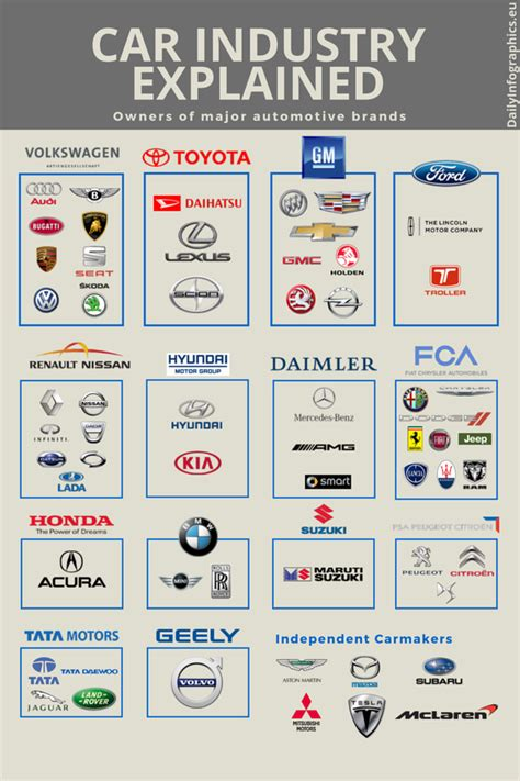 Which mainstream car manufacturers have a history of high ...