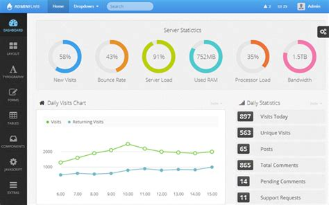 create templates pentaho adminflare admin dashboards wrapbootstrap