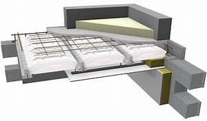 Equatio® Toit Terrasse de Rector, le plancher isolant anti condensation qui traite les ponts