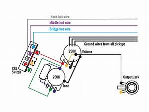 Guitar Wiring Ground
