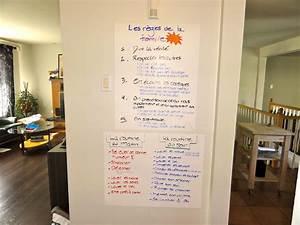 Regle De Vie A La Maison : les r gles de la famille ~ Dailycaller-alerts.com Idées de Décoration