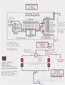 Roadtrek 12dc Wiring Diagram