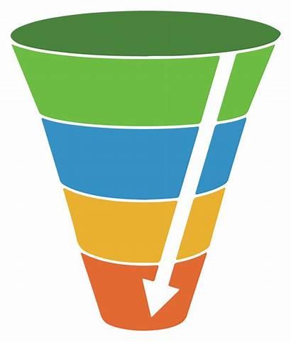 Funnel Social Marketing Clipart Clip Transparent Background