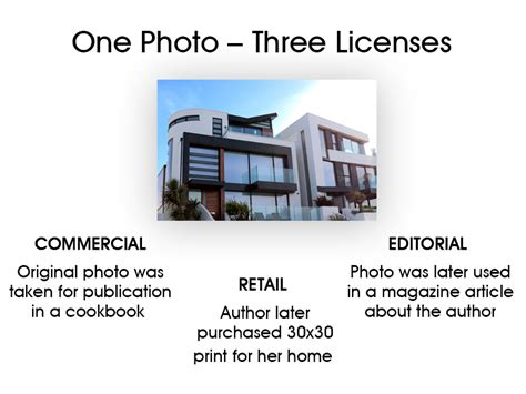Real Estate Photography Contract  Download The Template Free