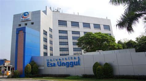 Beasiswa Universitas Esa Unggul Jakarta Tahun