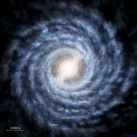 The Milky Way Spiral Universe Today