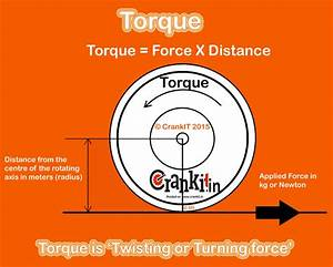 Engine Torque  Characteristics  Definition  U0026 Formula Explained Crankit