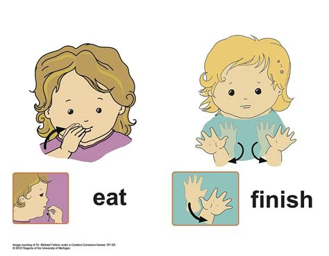 Baby Sign Language  Wikipedia. Software For Customer Management. Property Management Schools Next Day Prints. Treatment For Erectile Disfunction. Admissions For Colleges Repaying Student Loan. Limousine Service In San Francisco Ca. Car Insurance Monthly Calculator. Technical Analysis Training Course. Blue Shield Insurance Coverage