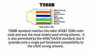 Usoc Wiring Scheme