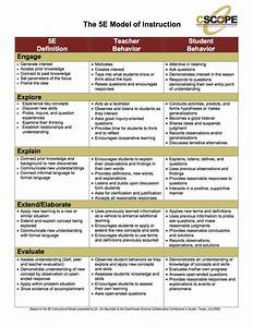 1000 images about 5e model science education on pinterest With 5e learning cycle lesson plan template