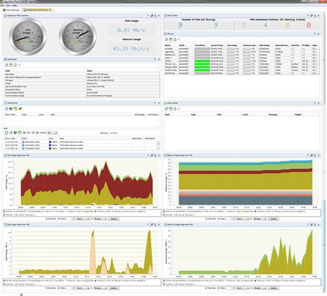 virtual infrastructure monitoring health  performance