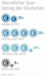 Zusatzrente Berechnen : mein erster job volksbanken raiffeisenbanken volksbanken raiffeisenbanken ~ Themetempest.com Abrechnung