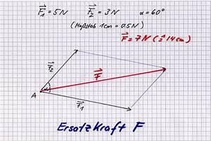 Quantil Berechnen Beispiel : was ist eine ersatzkraft ~ Themetempest.com Abrechnung