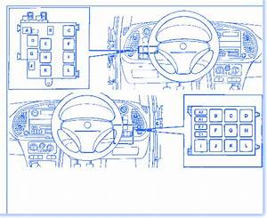 Saab Se Turbo 1996 Engine Fuse Box  Block Circuit Breaker Diagram  U00bb Carfusebox