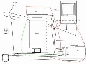 Arduino Ethernet Rfid Card Reader