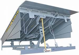 Pentalift Md Series Mechanical Dock Levelers