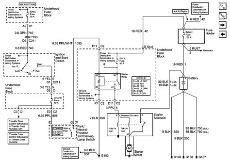 Chevy Blazer Trailer Wiring Diagram Collection